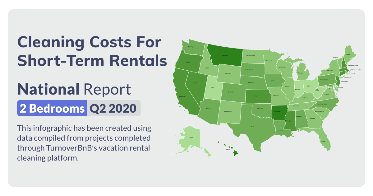 TurnoverBnB 2 Bedroom Cost Infographic.